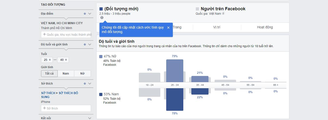 target-quang-cao-facebook